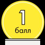 Баллы