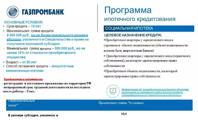 Изображение - Пакет документов для получения ипотеки в газпромбанке ipoteka-1