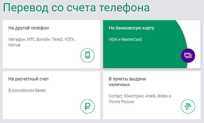Перевод денег с Мегафона на карту Альфа Банка
