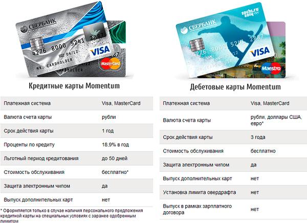 Кредитная и дебетовая карта Сбербанка