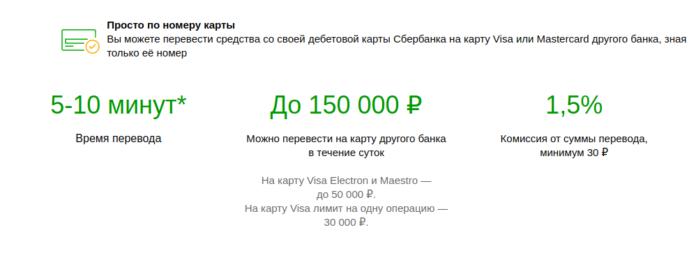 Лимиты на переводы с карт Сбербанка на карты других банков