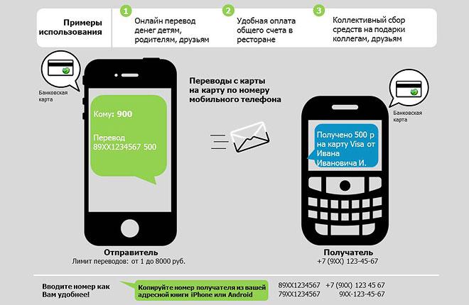 Изображение - Как изменить основную карту в сбербанк онлайн perevody
