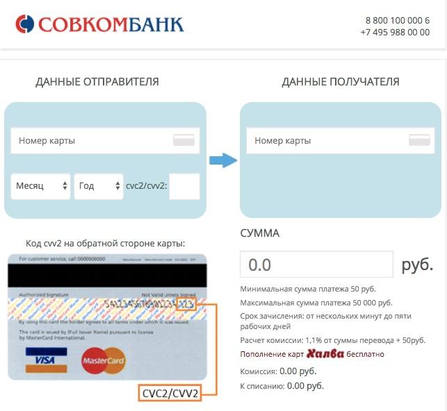 Совкомбанк перевод на Сбербанк