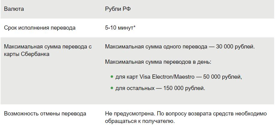 Тинькофф ограничения на перевод средств